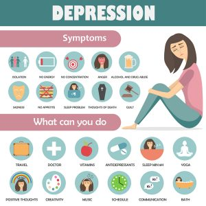 Avoid Winter Blues and depression
