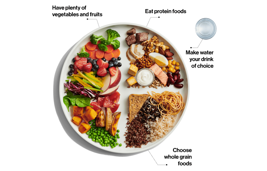 How does the new Canada's Food Guide fit with a plant-based diet?